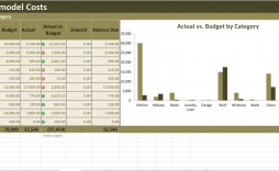 004 Simple Best Home Renovation Budget Template Excel Free High Def