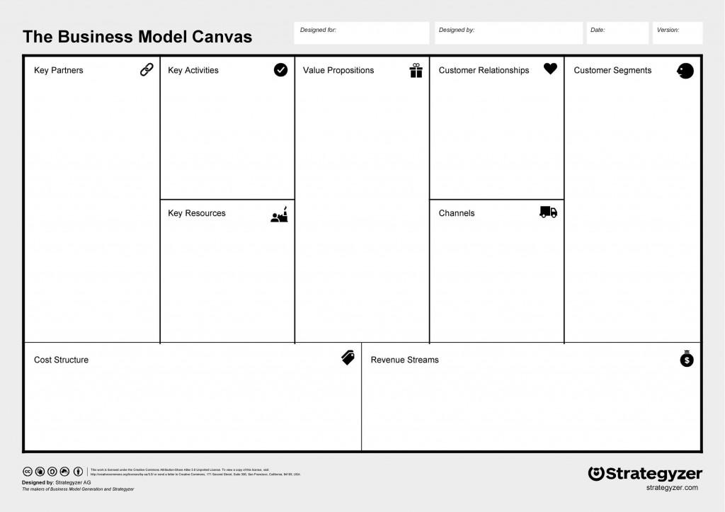 004 Simple Busines Model Generation Template Excel Photo Large