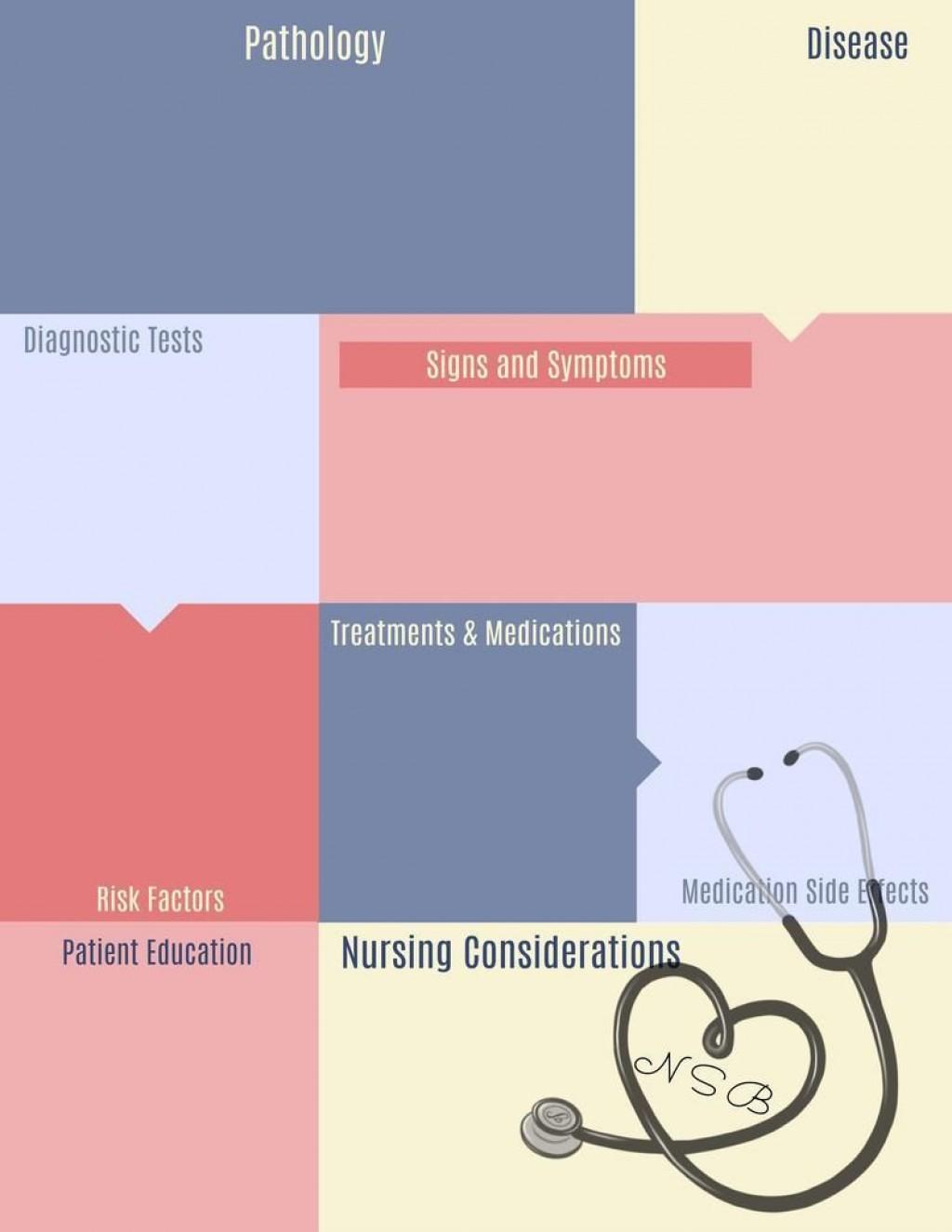 004 Simple Nursing School Note Taking Template Sample Large