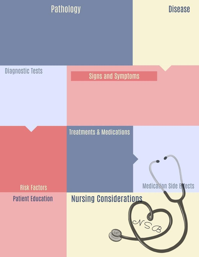 004 Simple Nursing School Note Taking Template Sample Full