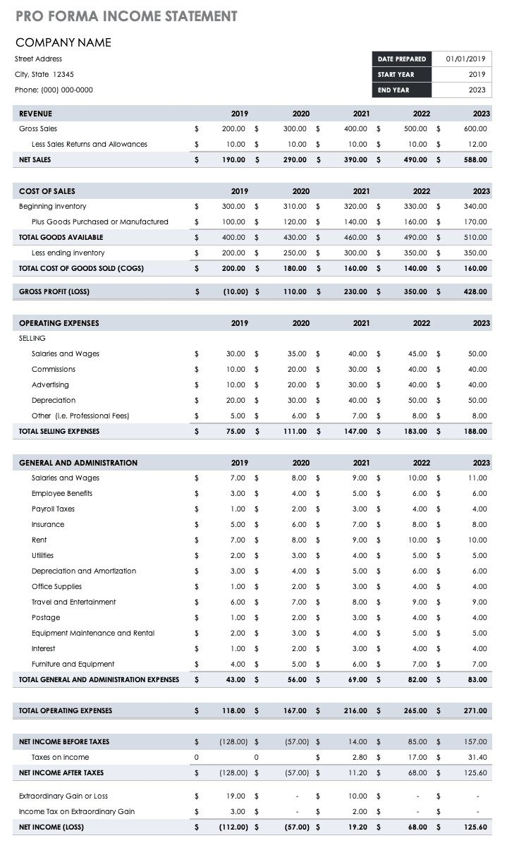 004 Simple Pro Forma Financial Statement Template High Definition  Format SampleFull