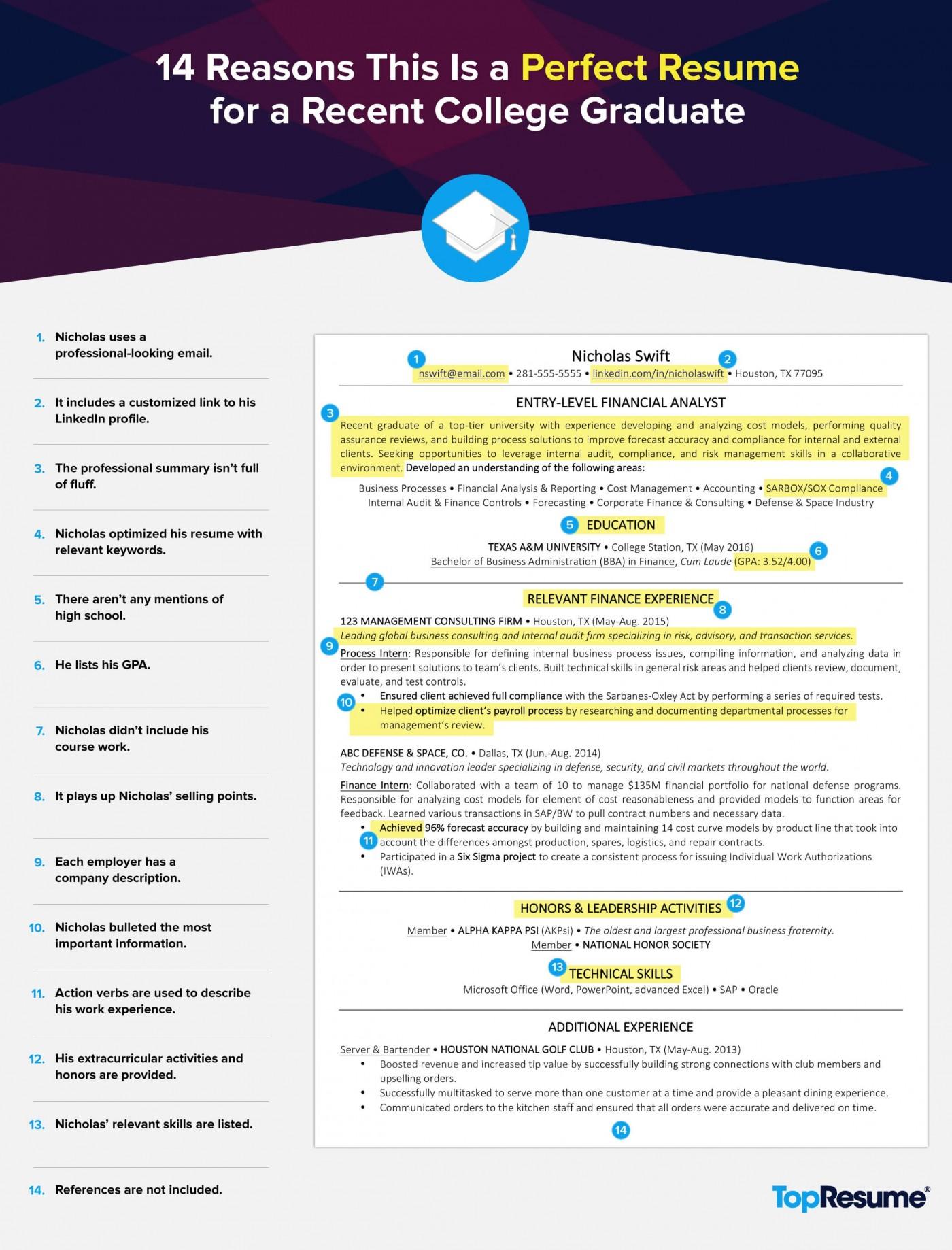 004 Simple Recent College Graduate Resume Template Idea  Word1400