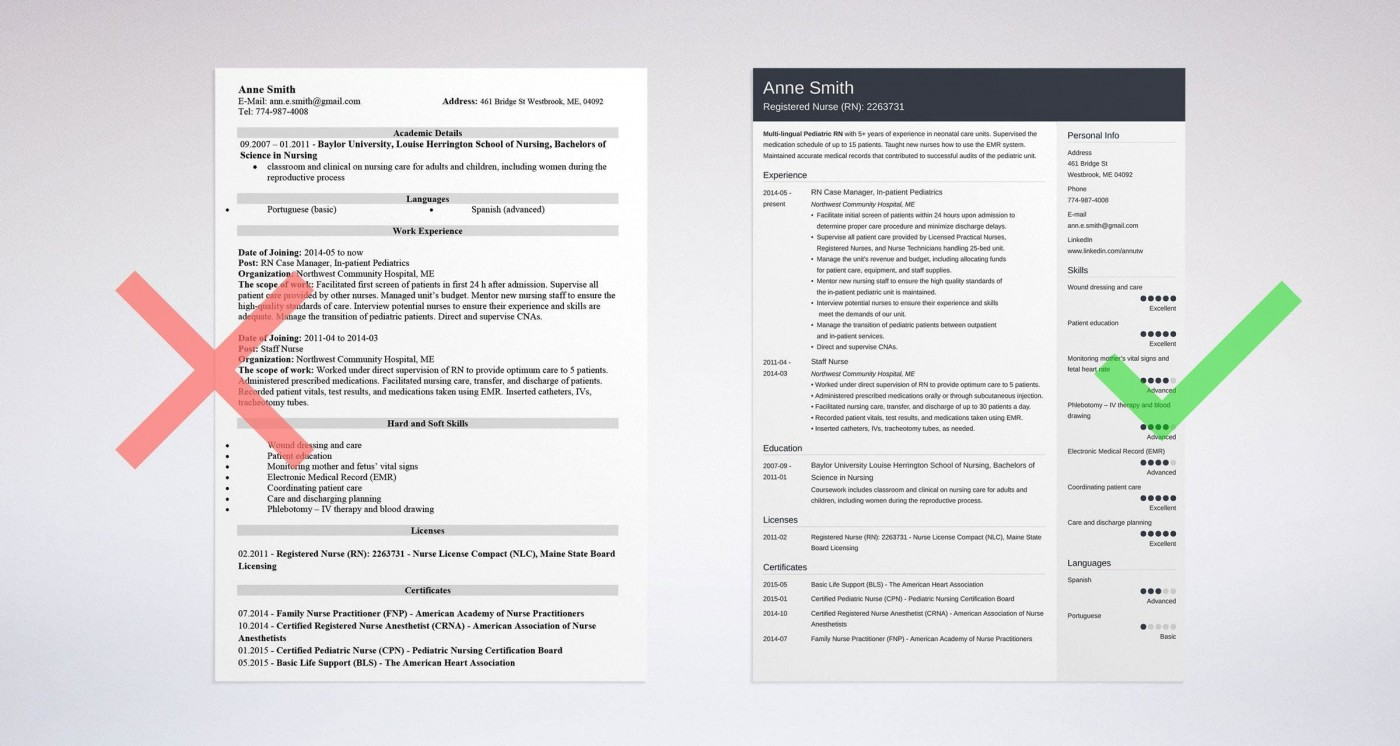 004 Singular Resume Template For Nurse Highest Quality  Sample Nursing Assistant With No Experience Rn' Free1400