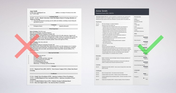 004 Singular Resume Template For Nurse Highest Quality  Sample Nursing Assistant With No Experience Rn' Free728