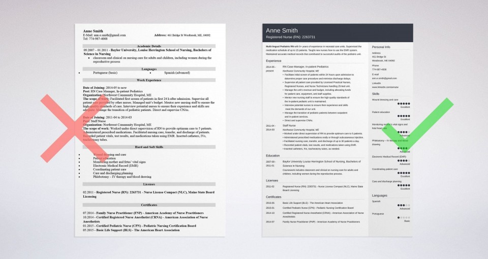 004 Singular Resume Template For Nurse Highest Quality  Sample Nursing Assistant With No Experience Rn' Free960