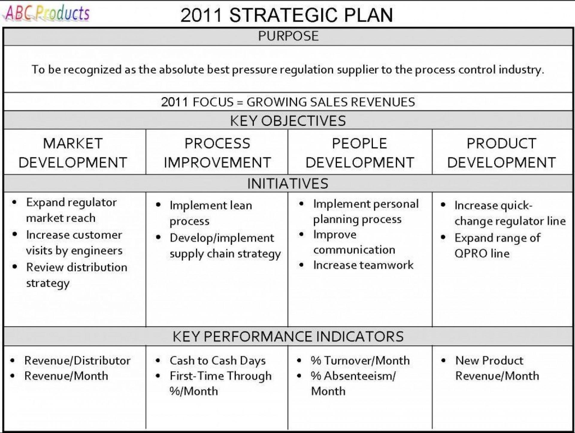 004 Singular Strategic Busines Plan Template Concept  Doc Word Sample1920