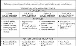 004 Singular Strategic Busines Plan Template Concept  Doc Word Sample