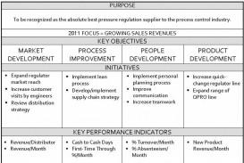 004 Singular Strategic Busines Plan Template Concept  Development Word Sample