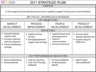 004 Singular Strategic Busines Plan Template Concept  Development Word Sample320