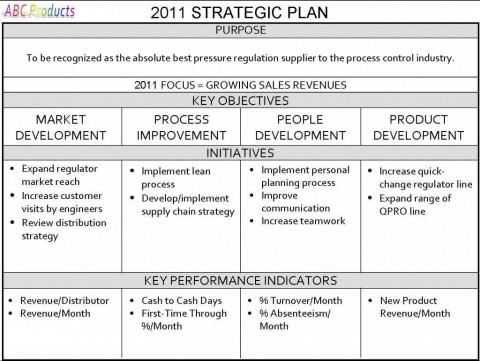 004 Singular Strategic Busines Plan Template Concept  Development Word Sample480