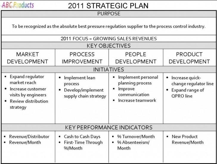 004 Singular Strategic Busines Plan Template Concept  Development Word Sample728