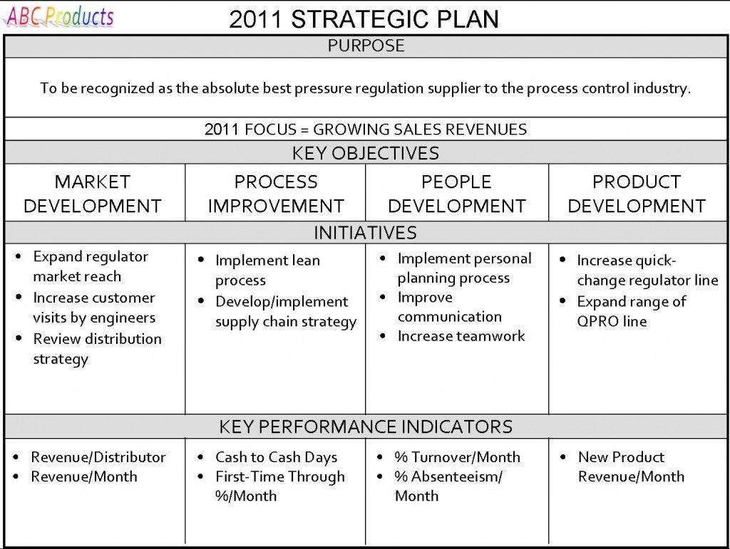 004 Singular Strategic Busines Plan Template Concept  Doc Word SampleFull