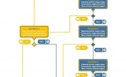 004 Staggering Detailed Proces Map Template Excel Concept  Swimlane Flow Chart Thought