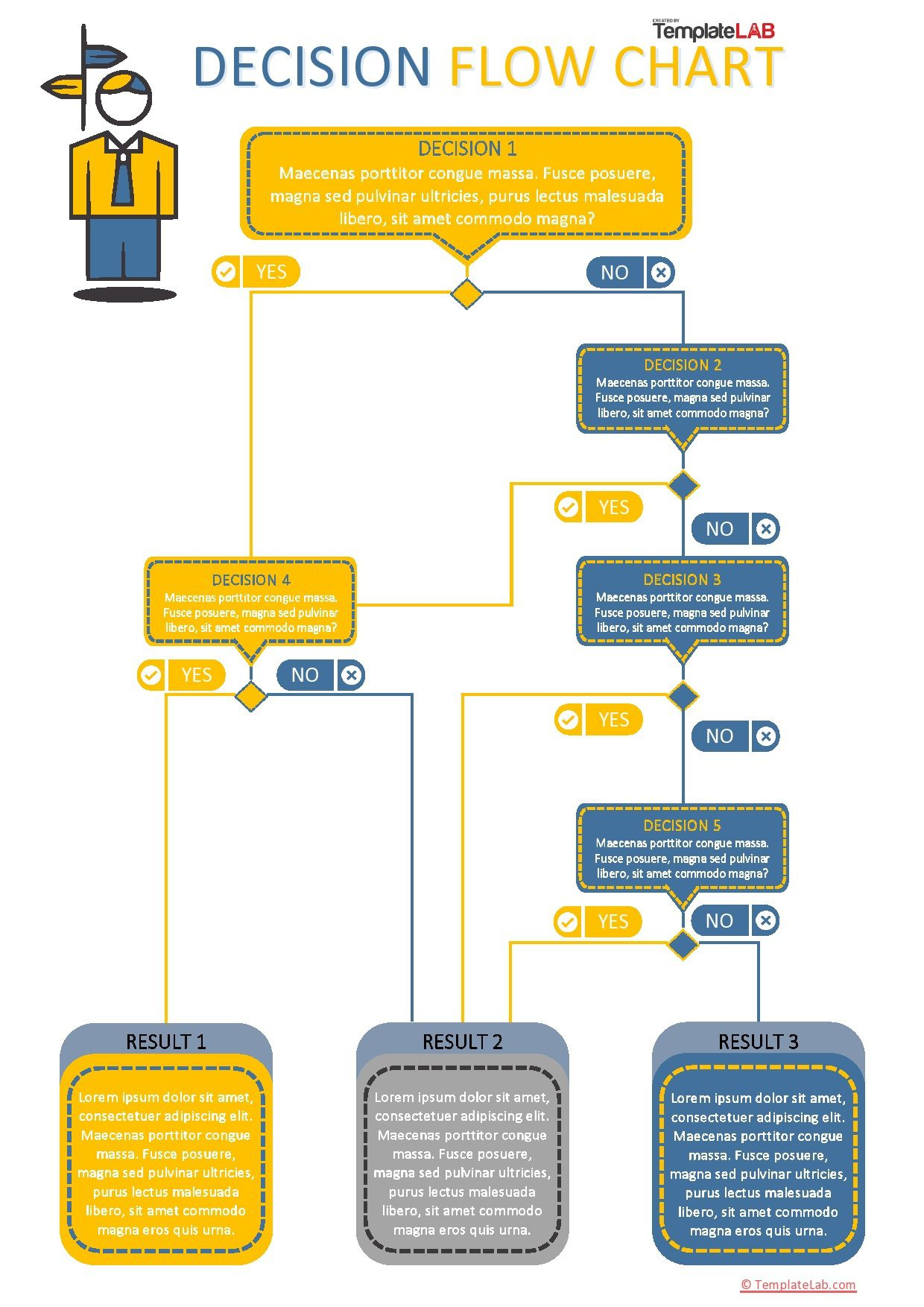 004 Staggering Detailed Proces Map Template Excel Concept  Swimlane Flow Chart ThoughtFull