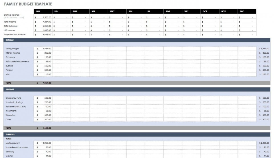 004 Staggering Excel Monthly Budget Template Picture  South Africa960