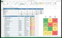 004 Staggering Excel Template Project Management Design  Microsoft Portfolio Dashboard