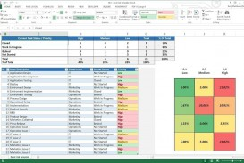 004 Staggering Excel Template Project Management Design  Portfolio Dashboard Multiple Free