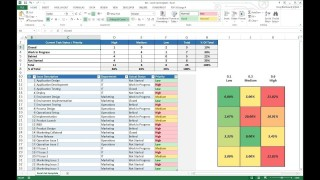 004 Staggering Excel Template Project Management Design  Portfolio Dashboard Multiple Free320