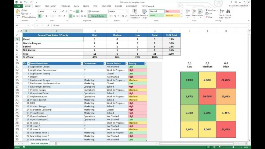 004 Staggering Excel Template Project Management Design  Portfolio Dashboard Multiple Free868