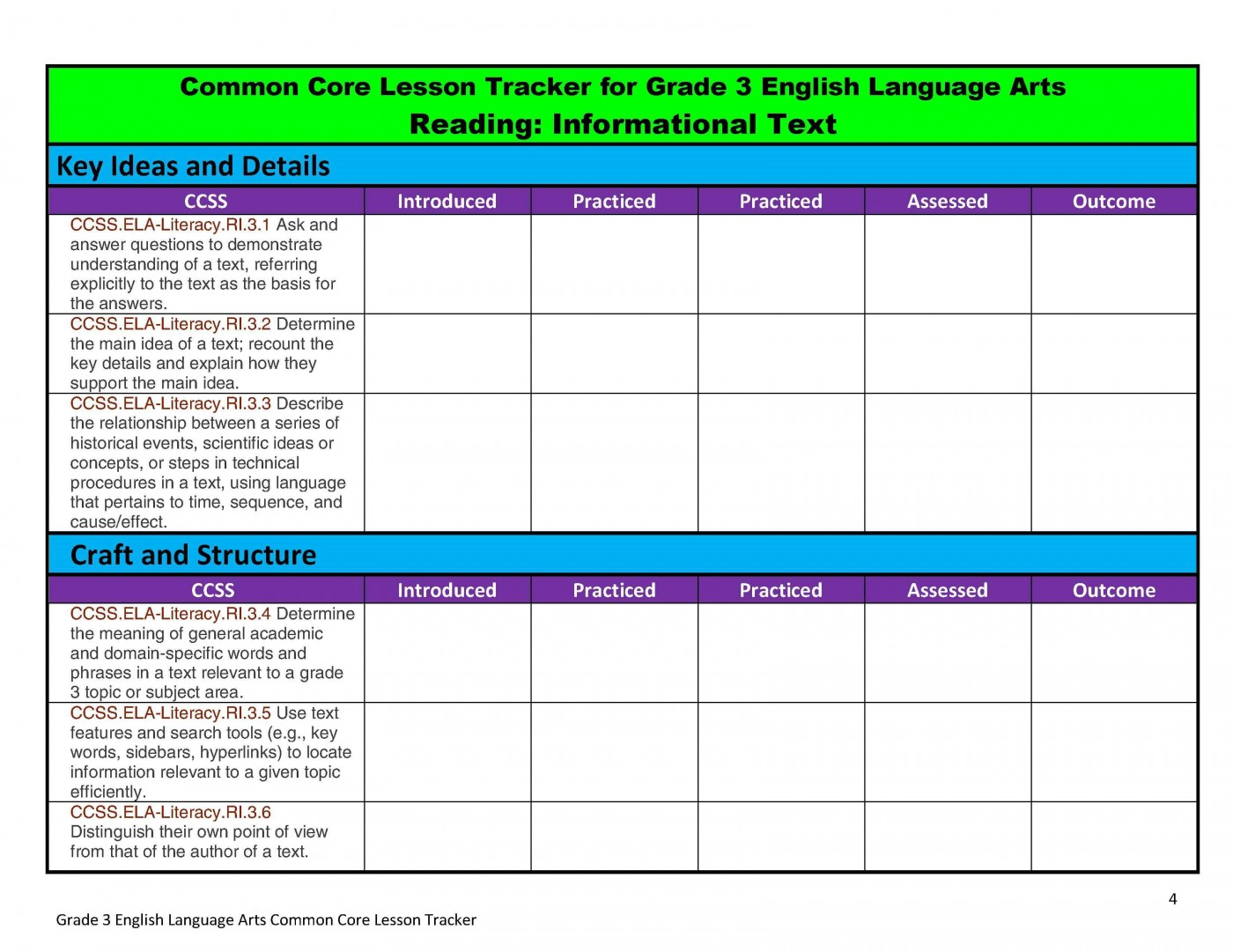 004 Staggering Lesson Plan Template For Kindergarten Common Core High Resolution 1400