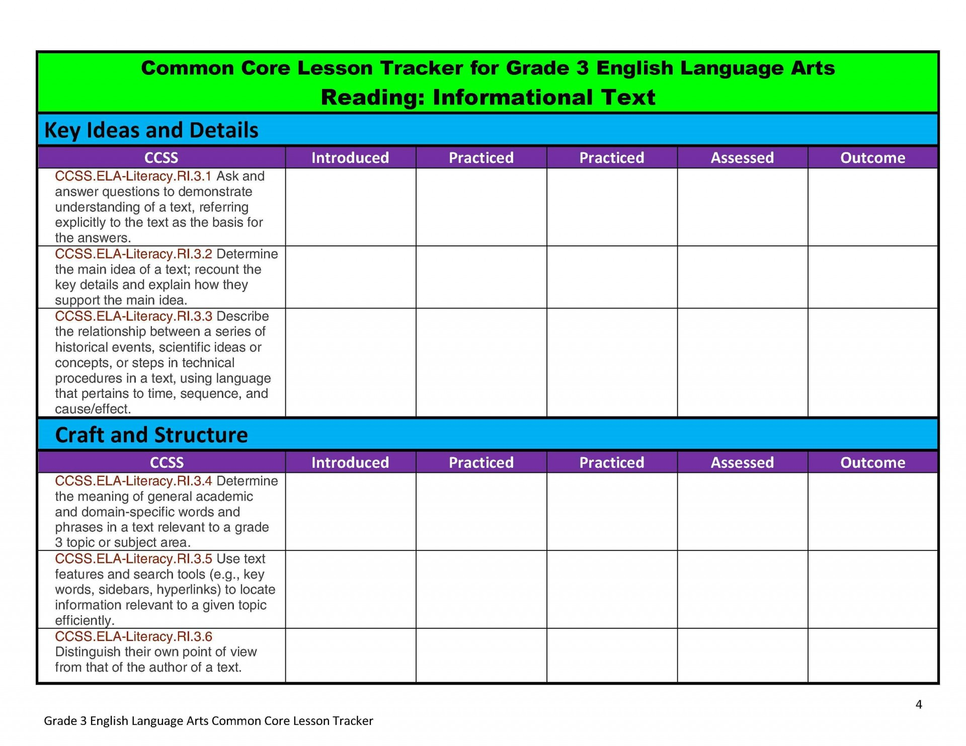 004 Staggering Lesson Plan Template For Kindergarten Common Core High Resolution 1920