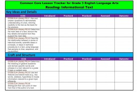 004 Staggering Lesson Plan Template For Kindergarten Common Core High Resolution