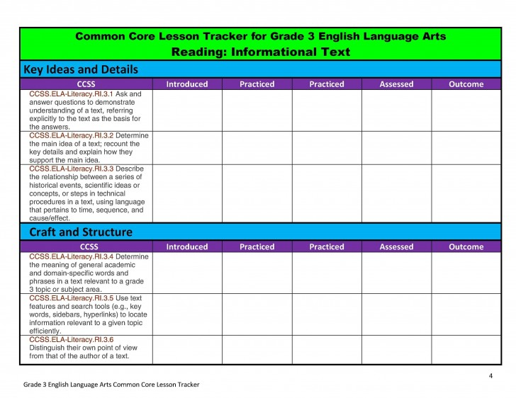 004 Staggering Lesson Plan Template For Kindergarten Common Core High Resolution 728
