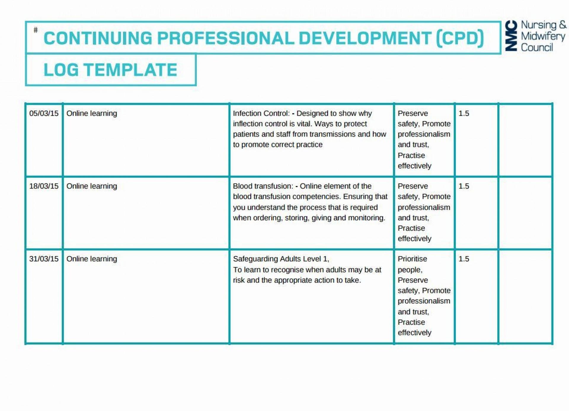 004 Staggering Professional Development Plan Template For Nurse High Def  Nurses Sample Goal Example1920