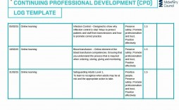 004 Staggering Professional Development Plan Template For Nurse High Def  Nurses Sample Goal Example