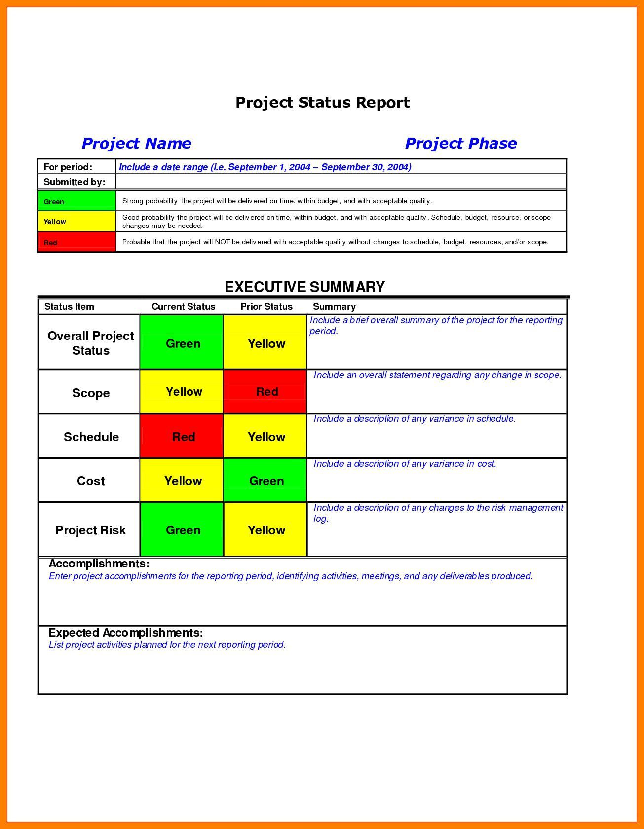 004 Staggering Project Management Report Template Free Picture  Weekly StatuFull