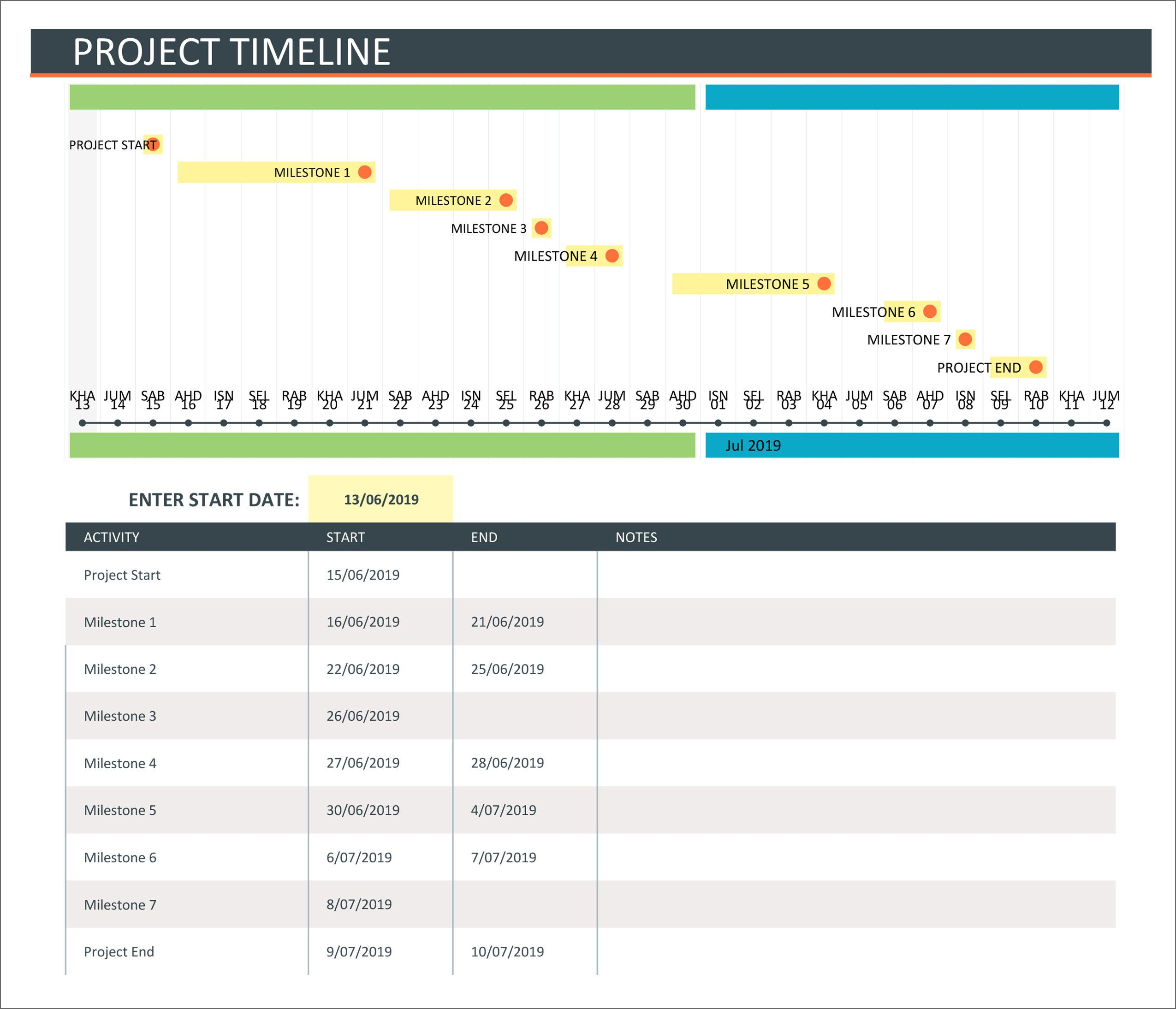 004 Staggering Project Management Timeline Template Excel High Resolution  FreeFull