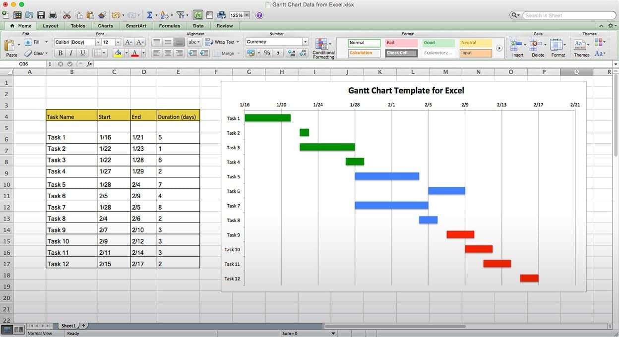004 Stirring Microsoft Excel Gantt Chart Template Inspiration  M Office Free Download ProjectFull