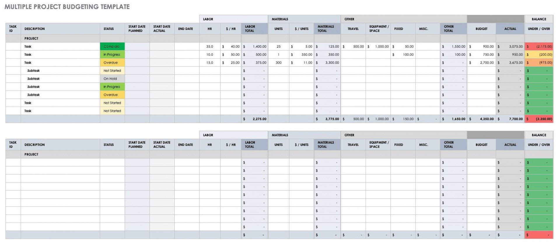 004 Stirring Project Tracker Excel Template Design  Sample Milestone Free1920