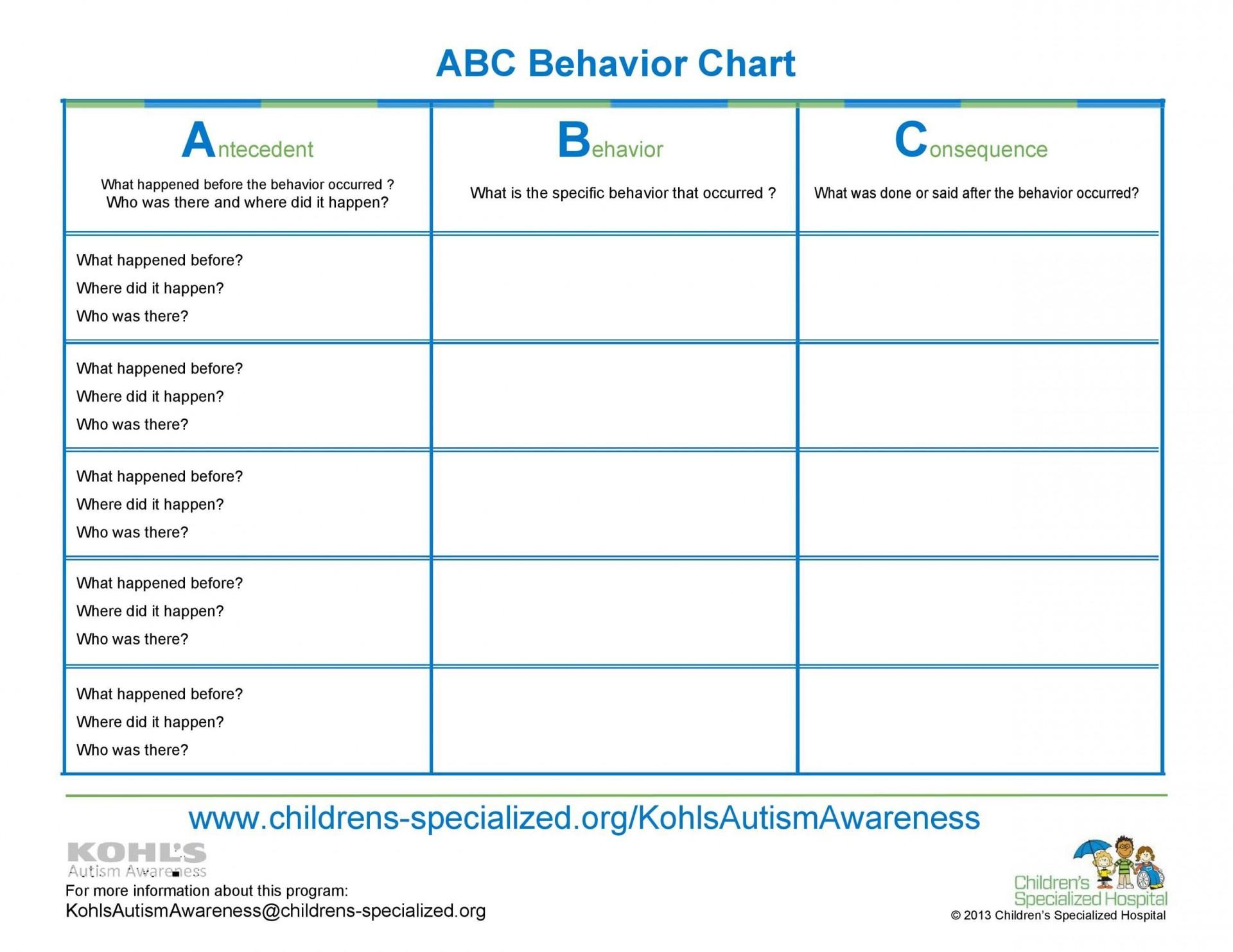 004 Striking Weekly Behavior Chart Template Highest Clarity  Pdf Classroom1920