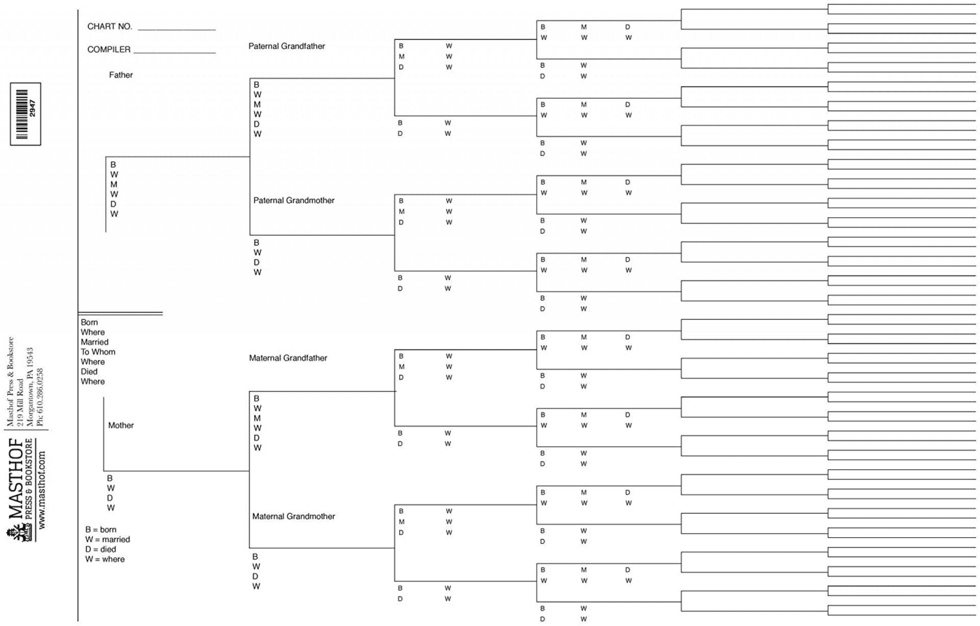 004 Stunning 7 Generation Family Tree Template High Def  Blank Free Editable1920