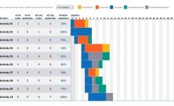 004 Stunning Gantt Chart Powerpoint Template High Definition  Microsoft Free Download Mac