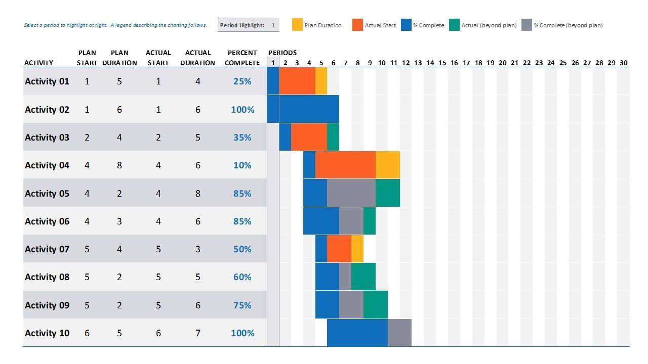 004 Stunning Gantt Chart Powerpoint Template High Definition  Microsoft Free Download MacFull