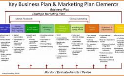 004 Stunning Strategic Marketing Plan Template Concept  Templates Example Pdf Word Sample