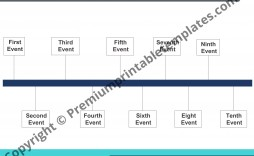 004 Stunning Timeline Template For Word Picture  History Downloadable