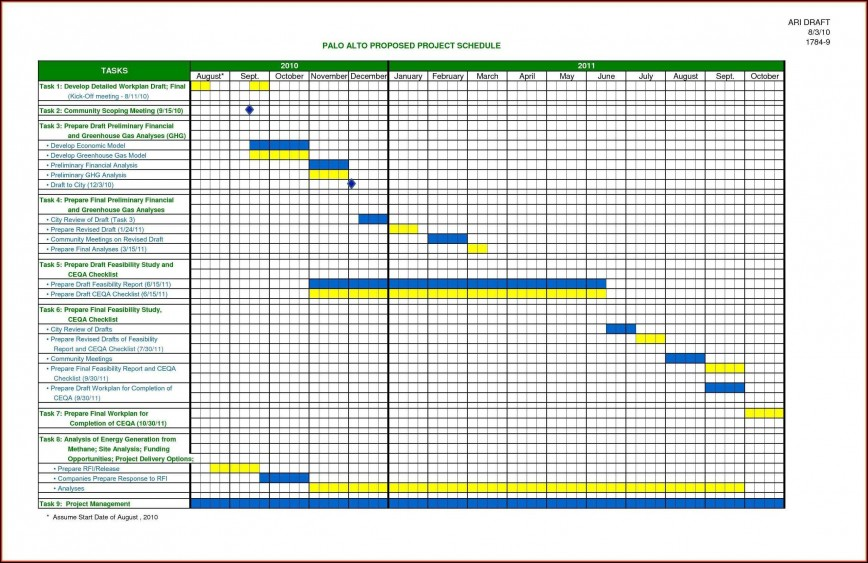 Employee Monthly Schedule Template from www.addictionary.org