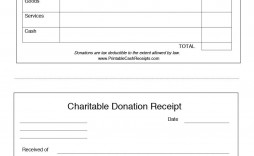 004 Surprising Charitable Contribution Receipt Example Inspiration  Donation Tax Template Sample Letter