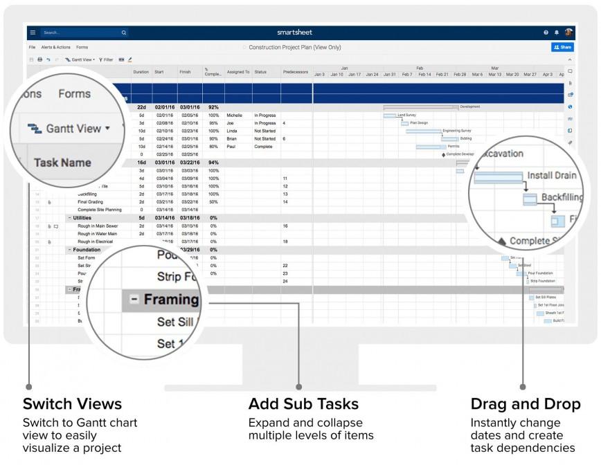 004 Surprising Google Doc Timeline Template Highest Quality  Format Project Doe Have A