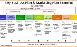 004 Surprising Marketing Plan Template Word Free Download Idea