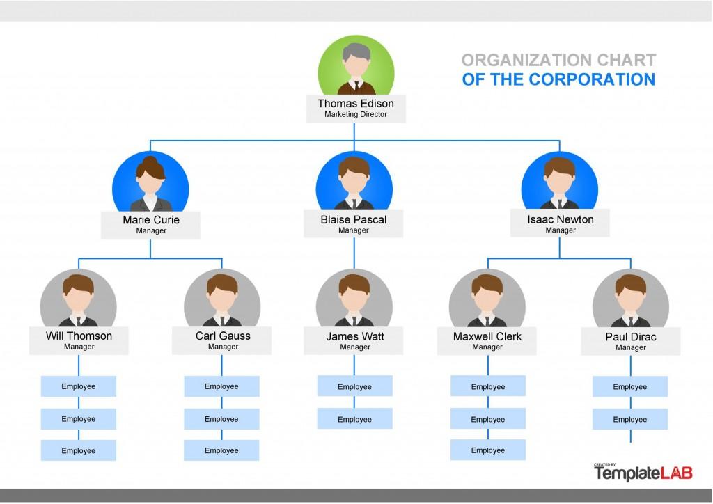004 Surprising Microsoft Organisation Chart Template Sample  Visio Organization Excel OfficeLarge