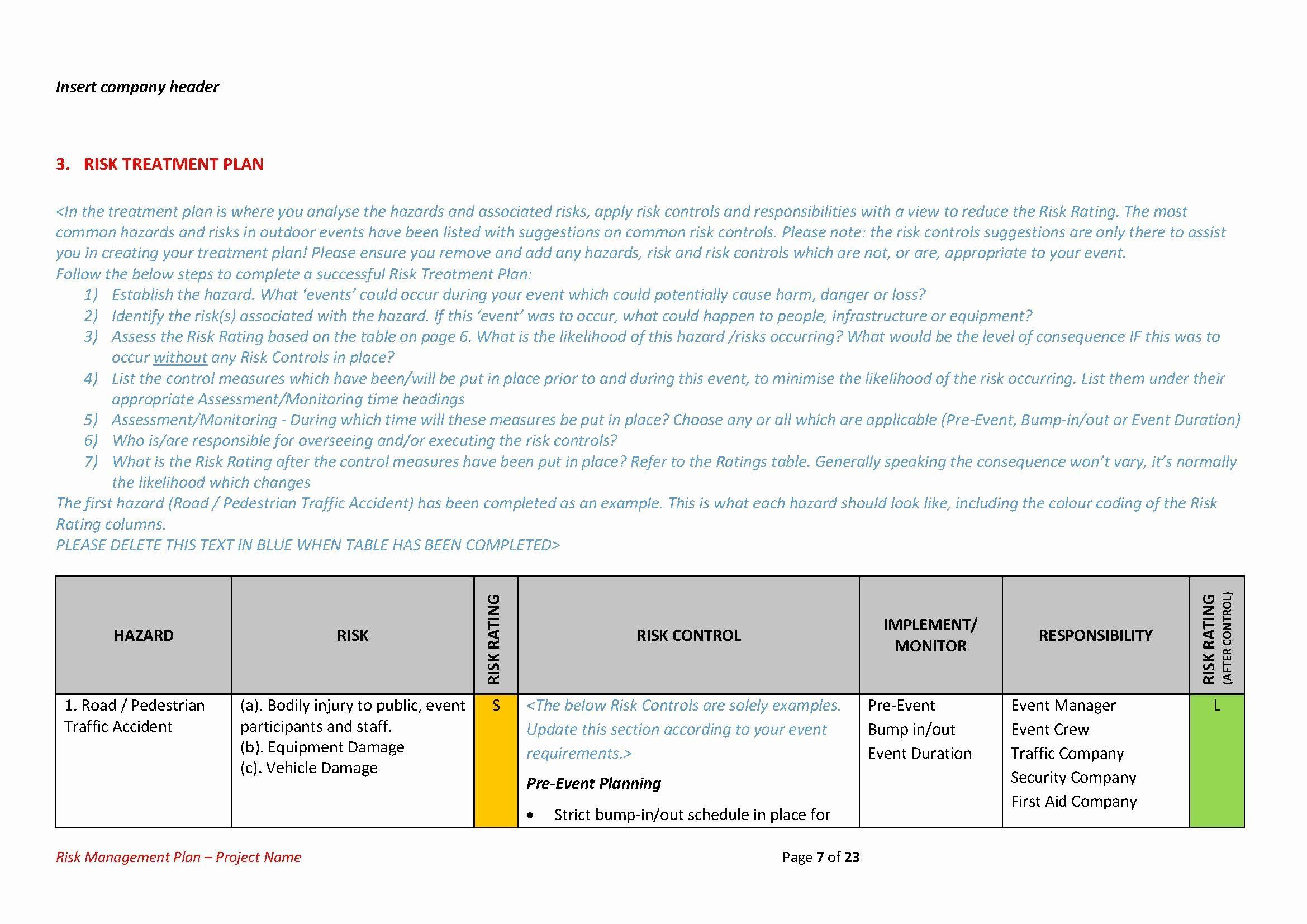004 Surprising Project Management Plan Template Doc High Resolution  ExampleFull