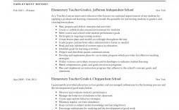 004 Surprising Resume Example For Teacher Job Design  Sample Cv School