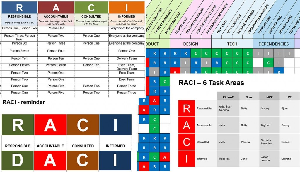 004 Surprising Role And Responsibilitie Matrix Template Powerpoint High Def Large