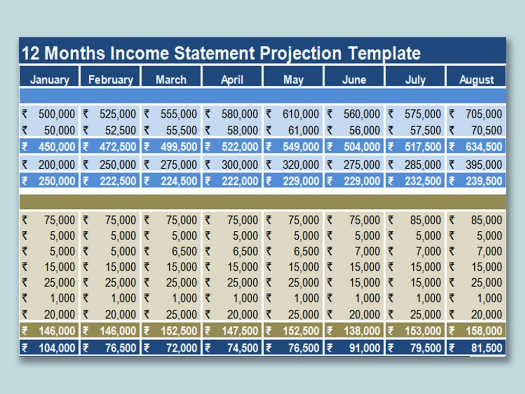 004 Top Projected Income Statement Excel Format High Def Large