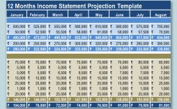 004 Top Projected Income Statement Excel Format High Def