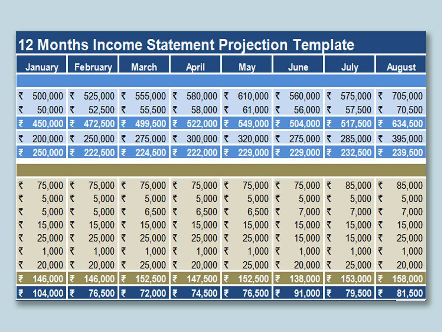 004 Top Projected Income Statement Excel Format High Def Full